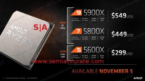 AMD Ryzen 5000 SKUs