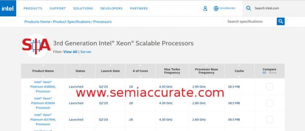 Intel Cascade Refresh 3rd Gen Xeon Scalable Processor