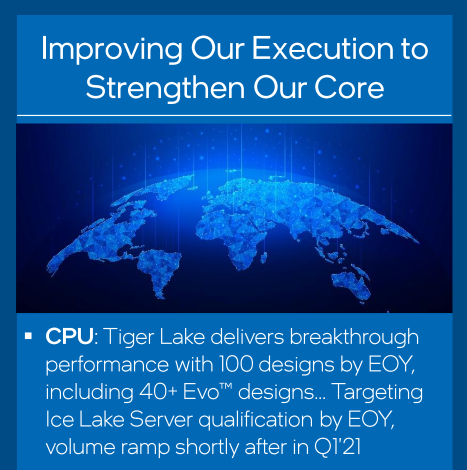 Intel Ice Lake server delivery date