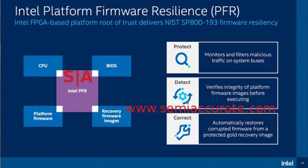 Intel PFR is an FPGA on the motherboard