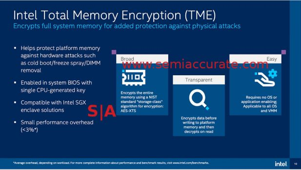 Intel TME Total Memory Encryption on Ice Lake