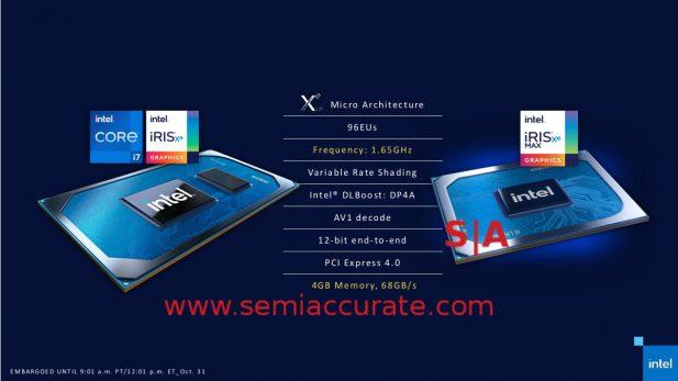 Intel Xe Max GPU specs
