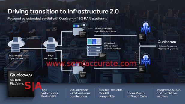 Qualcomm infrastructure components