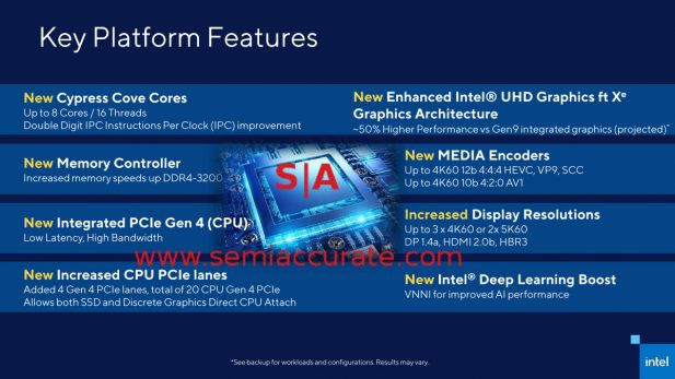 Intel Rocket Lake platform features
