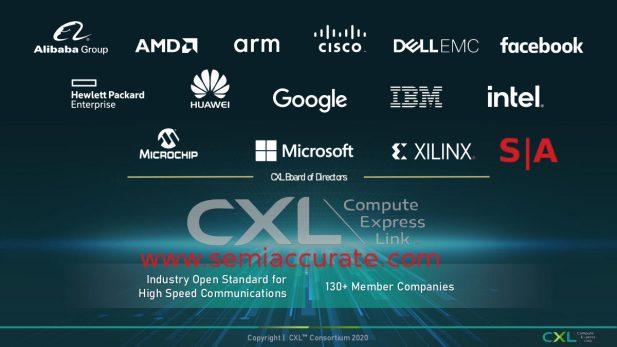 CXL Consortium Board members