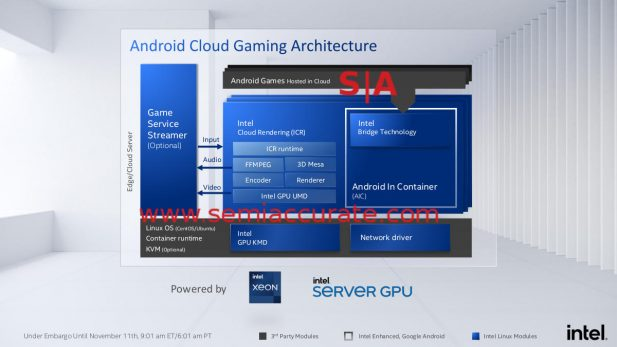 Intel Server GPU Android streaming software stack