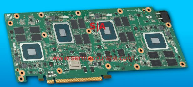 The Intel XG310 quad-GPU card