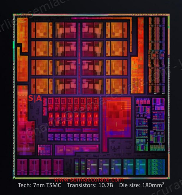 AMD Ryzen 5000 Mobile die shot
