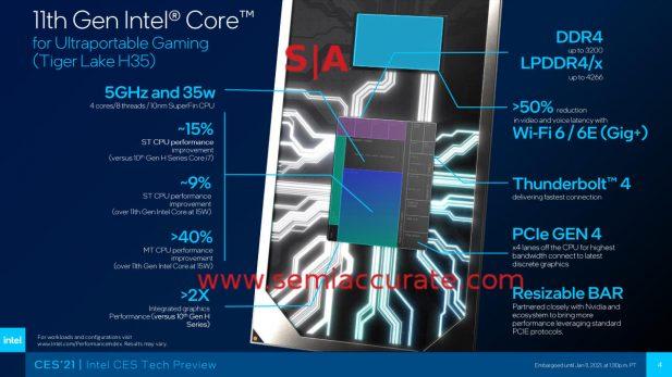 Intel Tiger Lake-H 4C features diagram