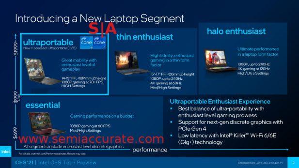 Intel enthusiast laptop segments