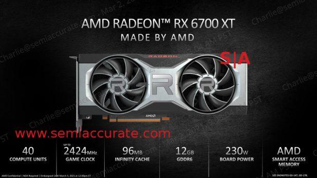 AMD Radeon 6700XT Details