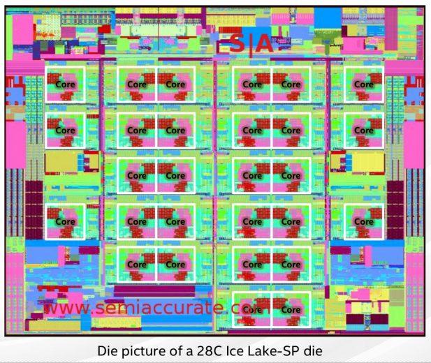 Ice Lake-SP HCC die plot