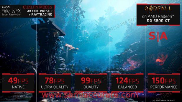 AMD FX modes