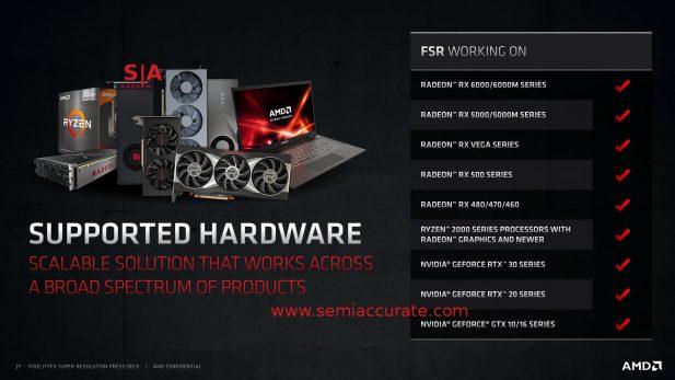 AMD FSR Supported GPUs