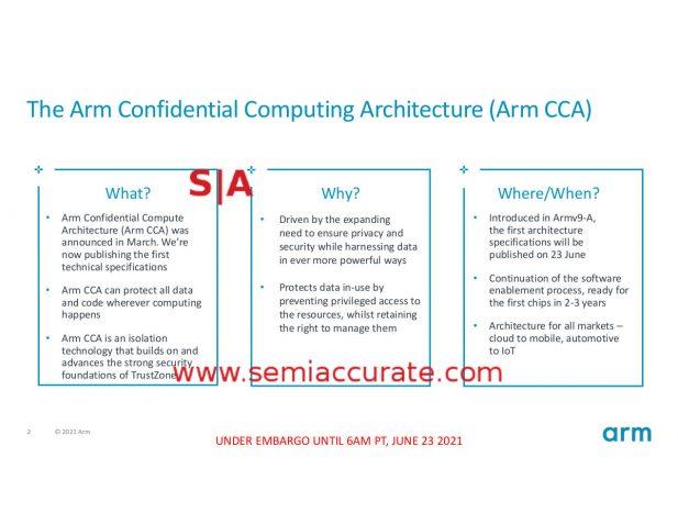 ARM CCA reasoning