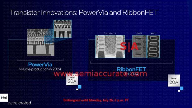 Intel RibbonFET and PowerVia