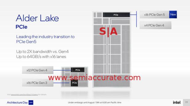 Intel Alder Lake PCIe slide
