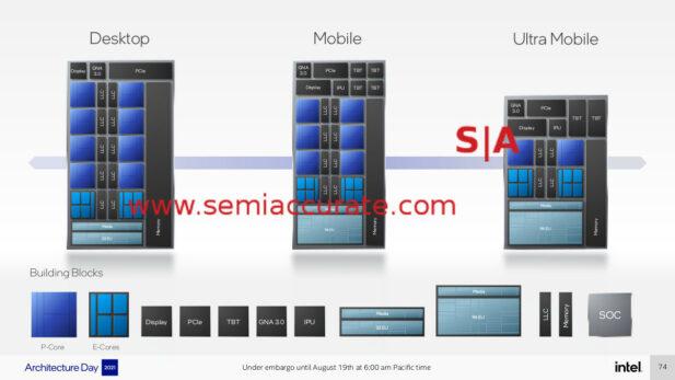 Intel Alder Lake die diagrams