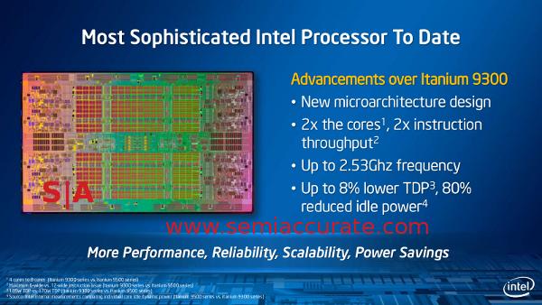 Intel Itanium 9500 stats