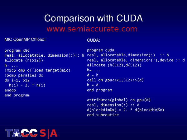 Single threaded code vs CUDA code
