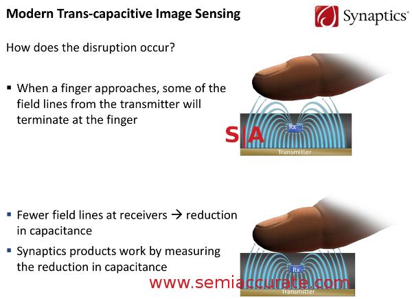 Synaptics touch sensor explanation