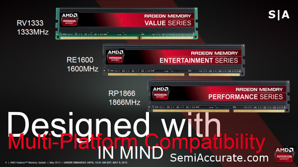 AMD Radeon Memory Selection