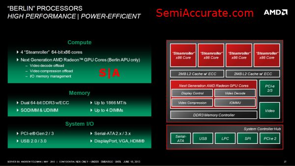 AMD Berlin Block Diagram