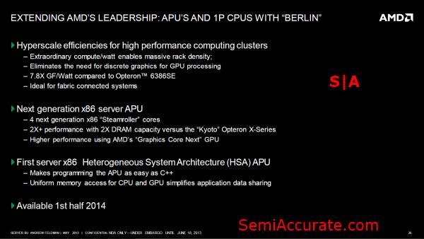 AMD Berlin Slide