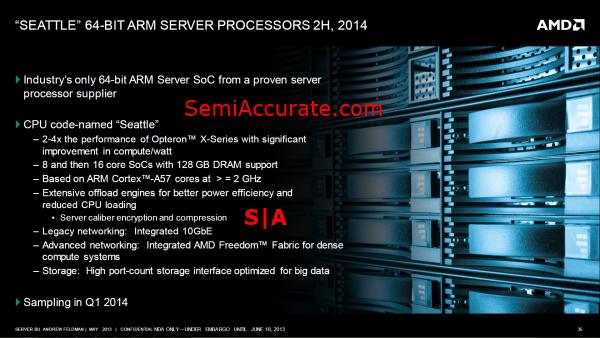 AMD Seattle Slide