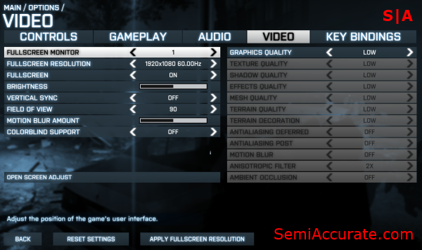 Intel's HD 4600 Graphics: Another Review - SemiAccurate