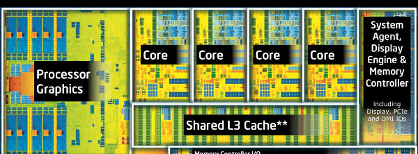 Intel Haswell GT3 die marked