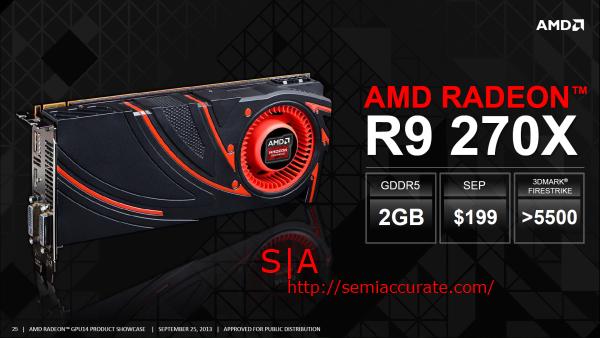 AMD Radeon R9 270X