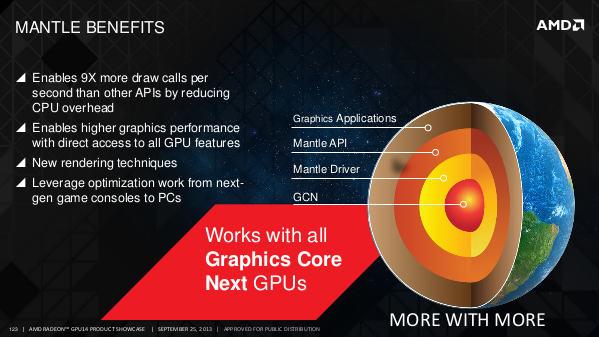 AMD GPU 14 Mantle slide 2