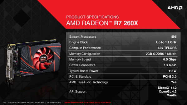 AMD's R7 260X GPU specs
