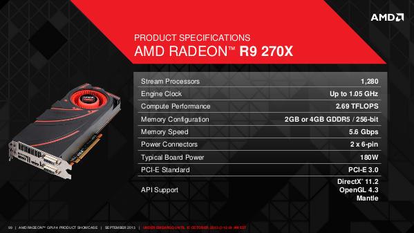 AMD's R9 270X GPU specs