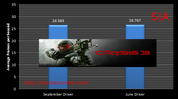 Crysis3 Intel