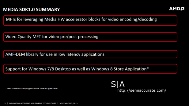 AMD Media SDK Sum