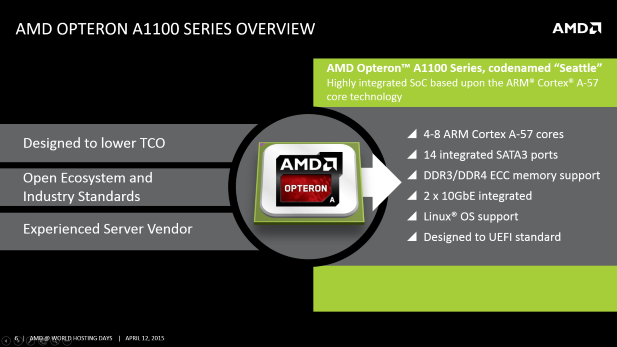 AMD A1100 series