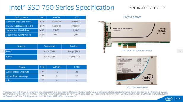Intel 750 SSD slide