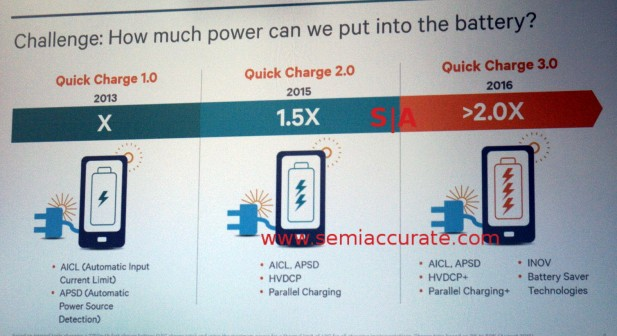 What Quickcharge versions add