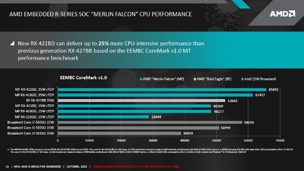 AMD Merlin Falcon Broadwell
