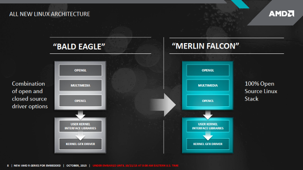 AMD Merlin Falcon Linux