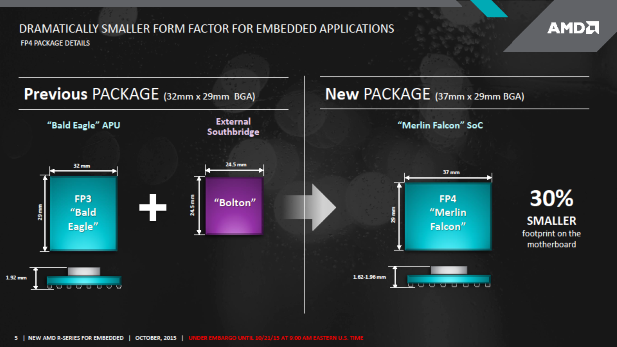 AMD Merlin Falcon SoC
