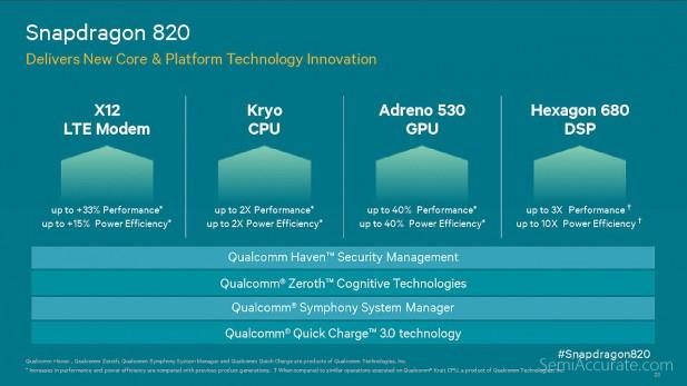 QualcommSnapdragon820 (1 of 1)